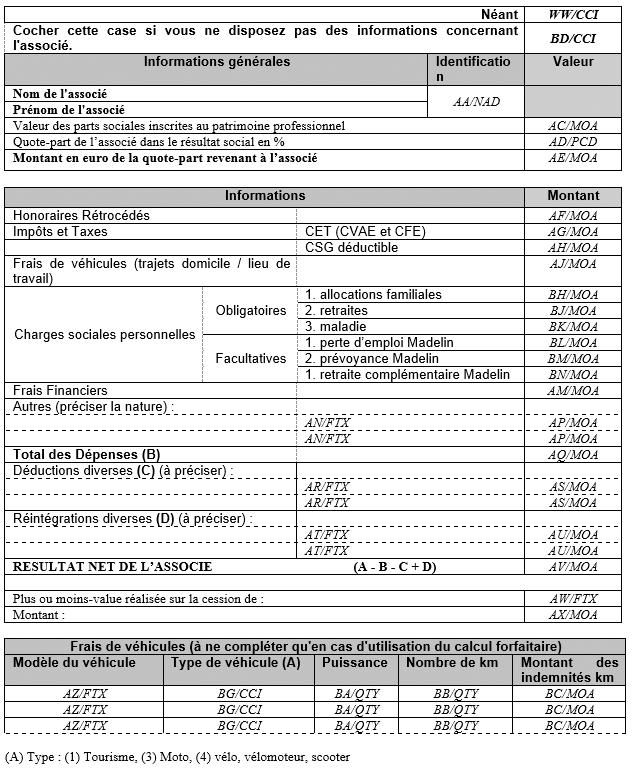 Tableau OGBNC07 Informations complémentaires des associés