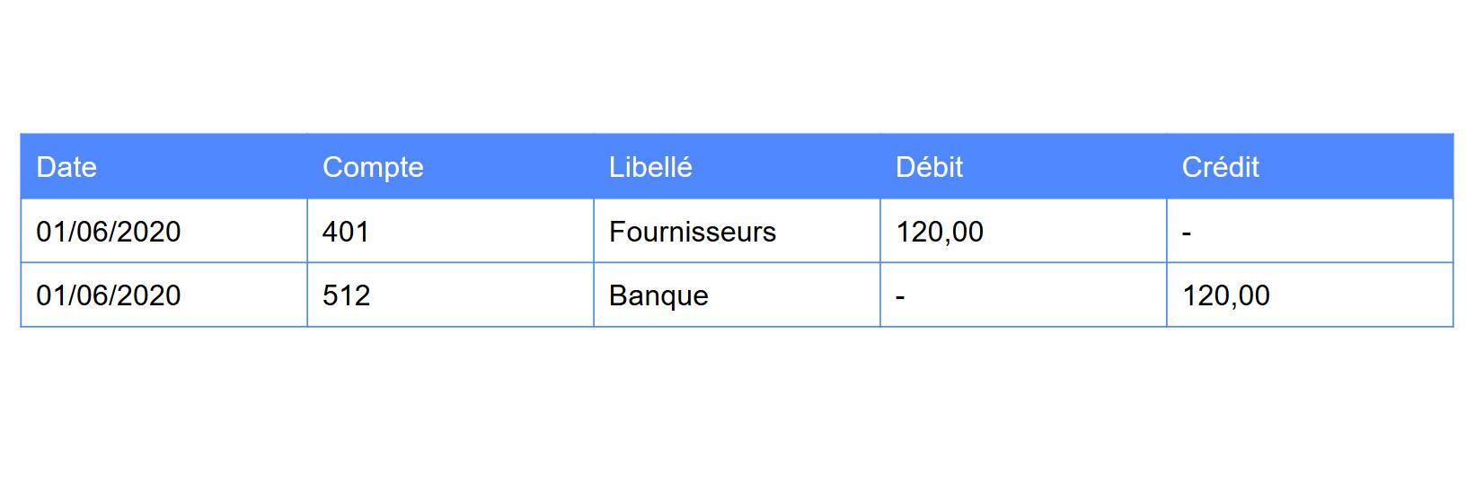 Refacturation 2 - Paiement des frais