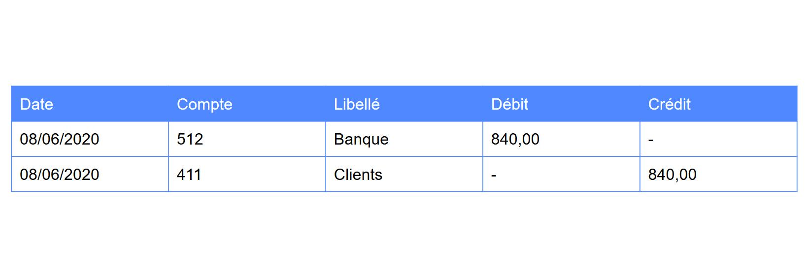 Refacturation 4 - Paiement des sommes dues