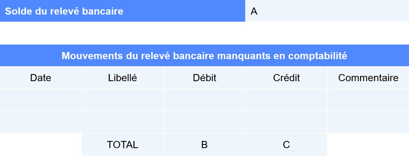 Tableau rapprochement bancaire 1