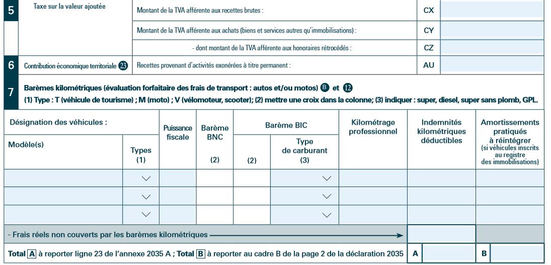 Cadre 5, 6 et 7 de la déclaration 2035
