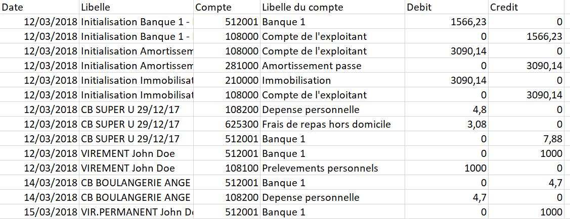 Le Livre Journal Des Professionnels En Bnc Le Blog De Georges