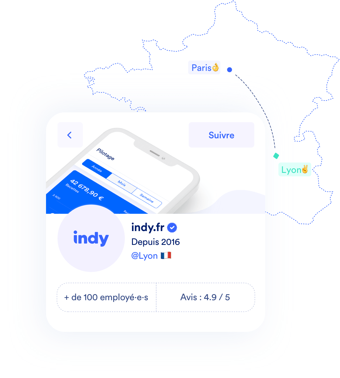 Indy, une entreprise française
