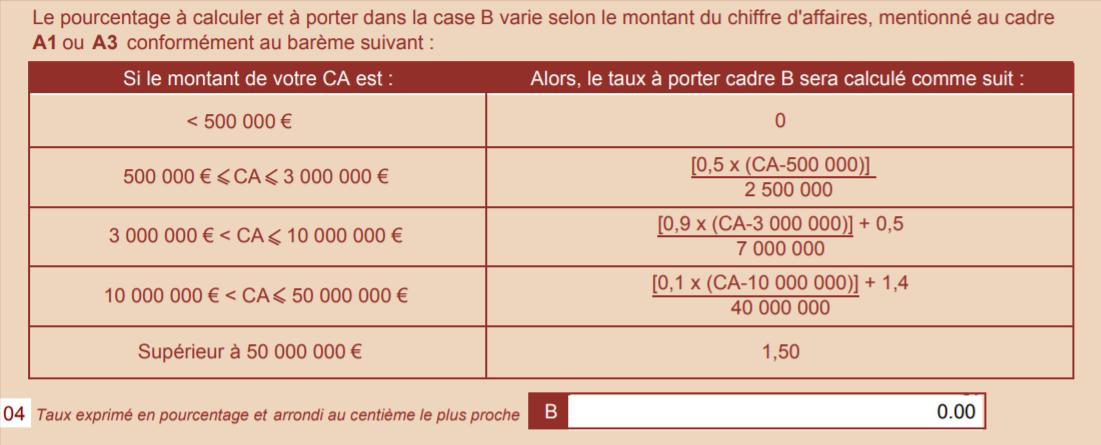 Tableau de calcul de la CVAE